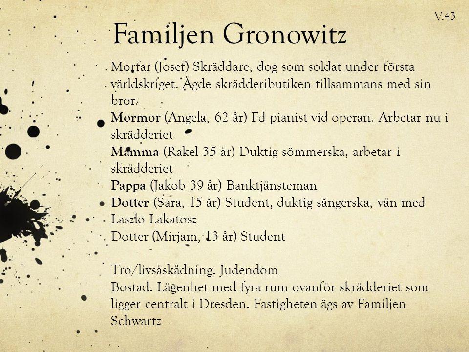 Familjen Gronowitz Morfar (Josef) Skräddare, dog som soldat under första världskriget.