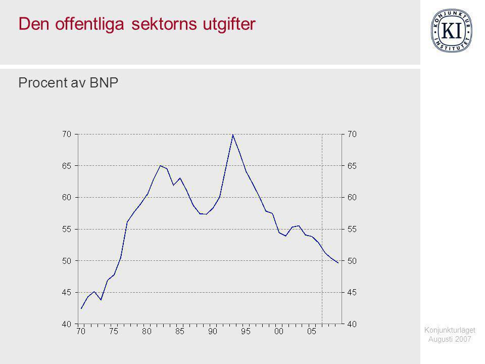 Konjunkturläget Augusti 2007 Den offentliga sektorns utgifter Procent av BNP