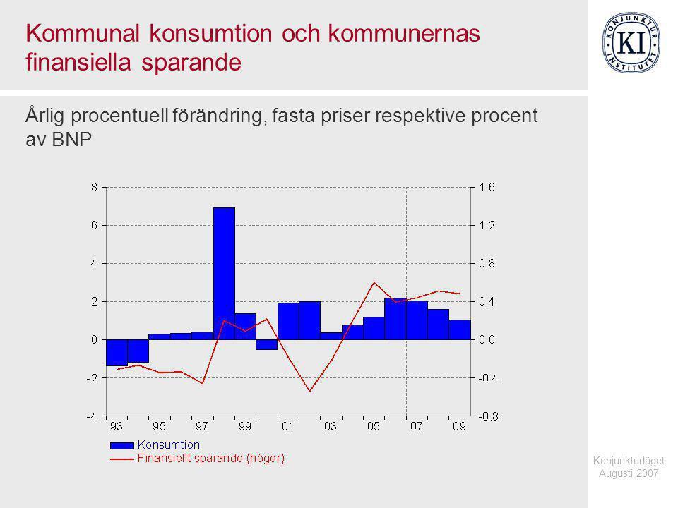 Konjunkturläget Augusti 2007 Kommunal konsumtion och kommunernas finansiella sparande Årlig procentuell förändring, fasta priser respektive procent av