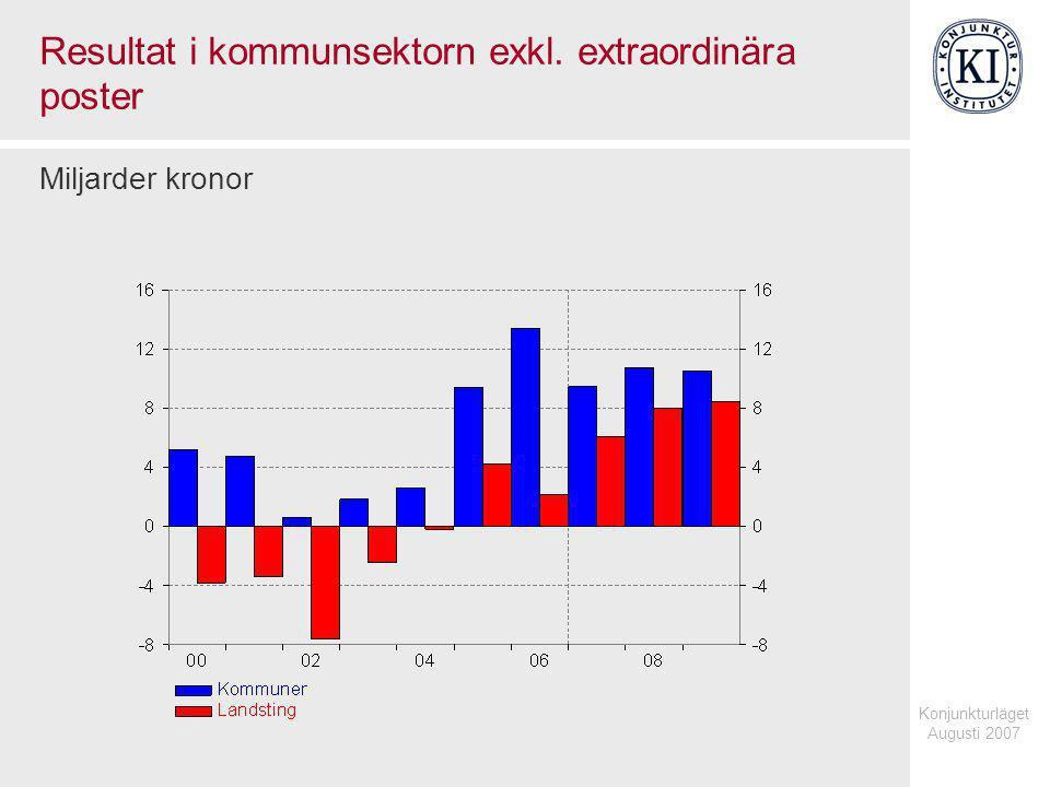 Konjunkturläget Augusti 2007 Personer försörjda med sociala ersättningar, 20-64 år, helårsekvivalenter Tusental