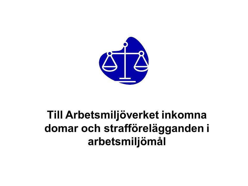 Till Arbetsmiljöverket inkomna domar och strafförelägganden i arbetsmiljömål