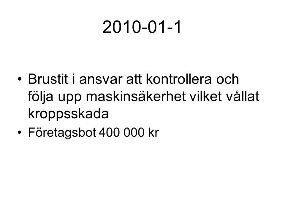 2010-01-1 Brustit i ansvar att kontrollera och följa upp maskinsäkerhet vilket vållat kroppsskada Företagsbot 400 000 kr