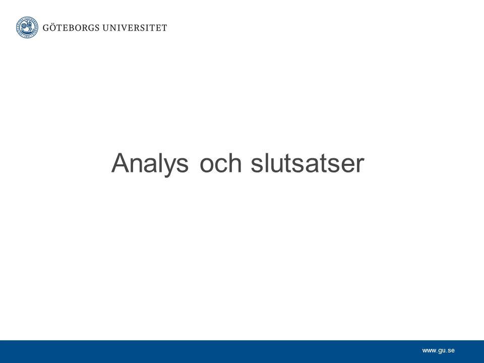 www.gu.se Analys och slutsatser