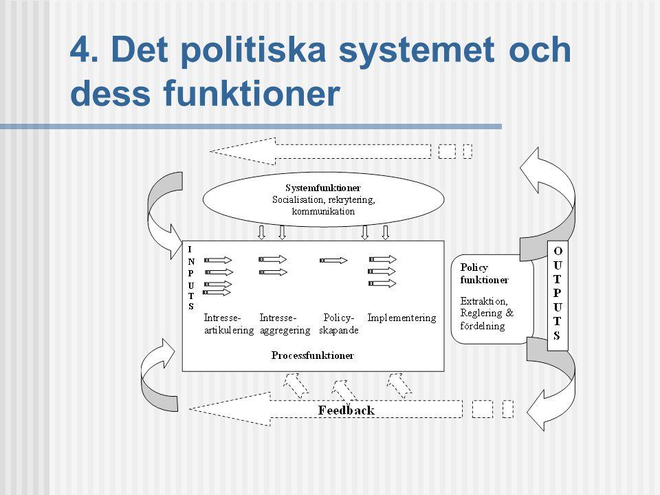 4. Det politiska systemet och dess funktioner