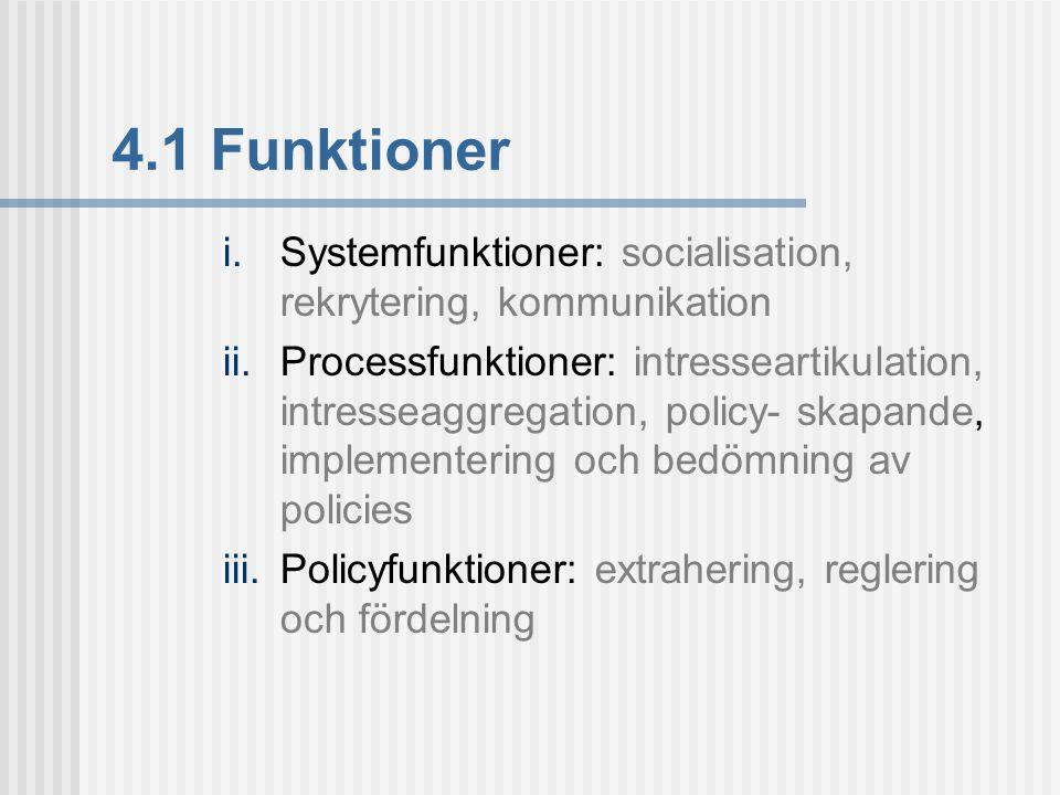 4.1 Funktioner i.Systemfunktioner: socialisation, rekrytering, kommunikation ii.Processfunktioner: intresseartikulation, intresseaggregation, policy-