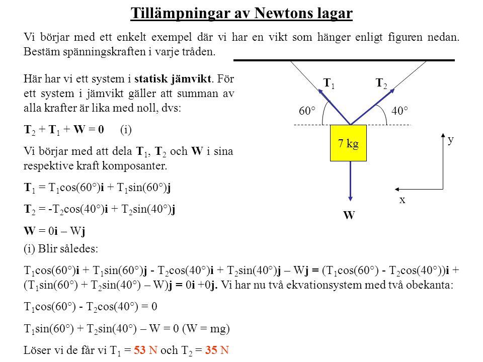 Tillämpningar av Newtons lagar Vi börjar med ett enkelt exempel där vi har en vikt som hänger enligt figuren nedan. Bestäm spänningskraften i varje tr