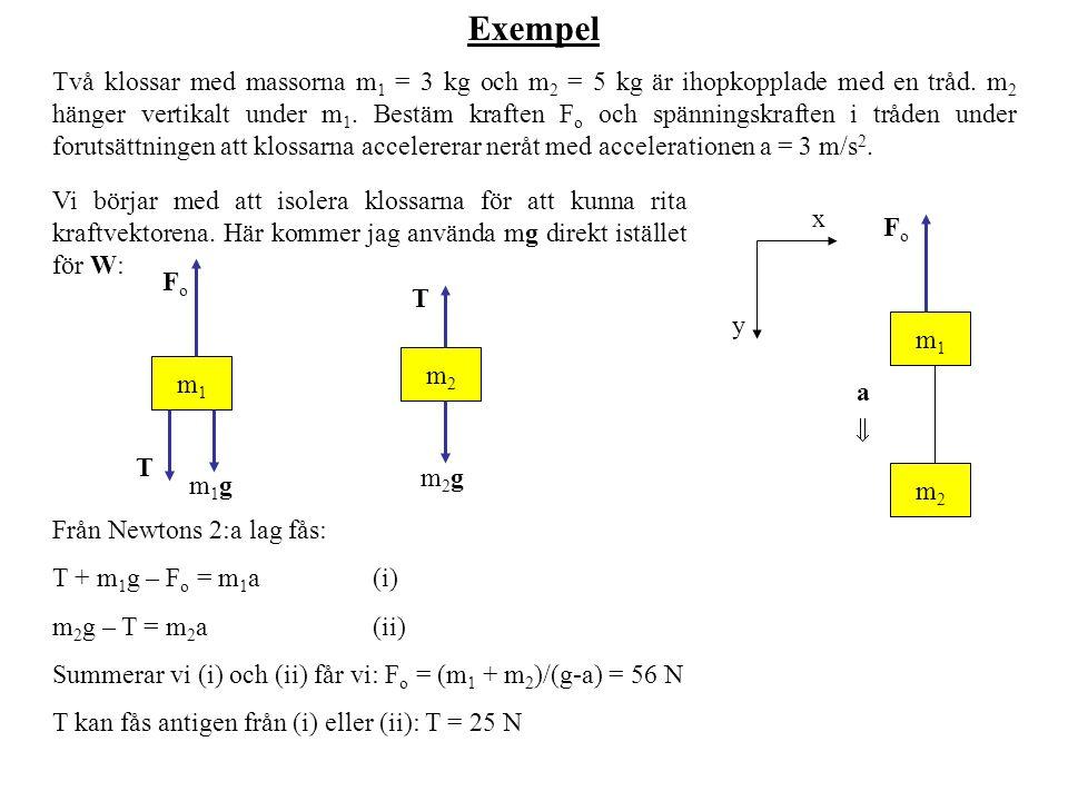 Exempel Två klossar med massorna m 1 = 3 kg och m 2 = 5 kg är ihopkopplade med en tråd. m 2 hänger vertikalt under m 1. Bestäm kraften F o och spännin