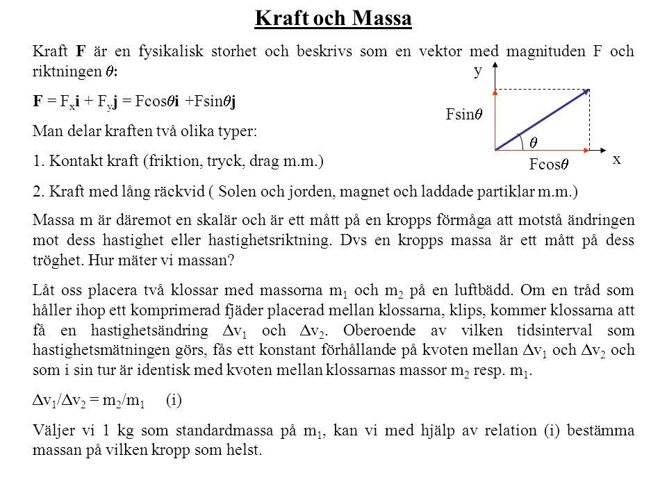 Kraft och Massa Kraft F är en fysikalisk storhet och beskrivs som en vektor med magnituden F och riktningen  F = F x i + F y j = Fcos  i +Fsin  j
