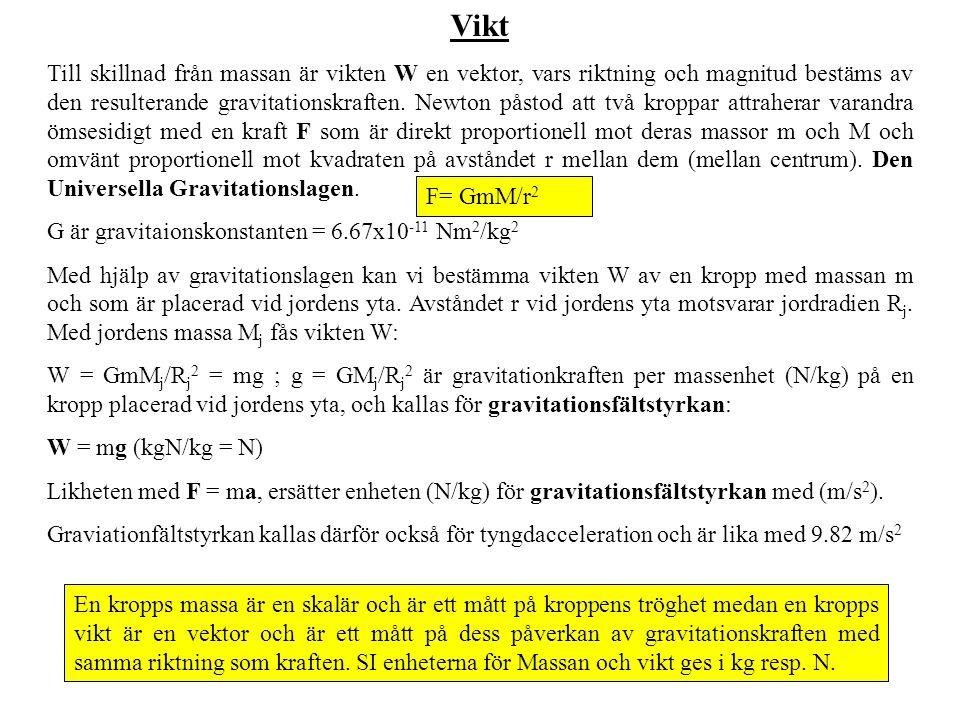 Vikt Till skillnad från massan är vikten W en vektor, vars riktning och magnitud bestäms av den resulterande gravitationskraften. Newton påstod att tv