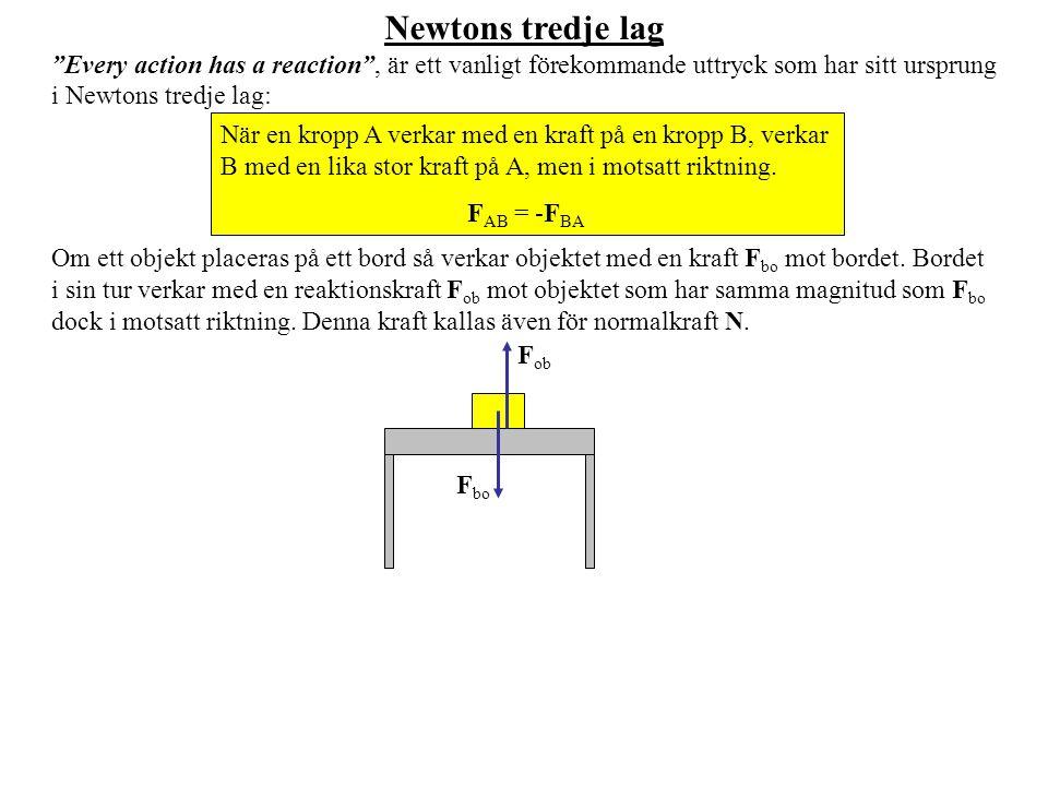 """Newtons tredje lag """"Every action has a reaction"""", är ett vanligt förekommande uttryck som har sitt ursprung i Newtons tredje lag: När en kropp A verka"""