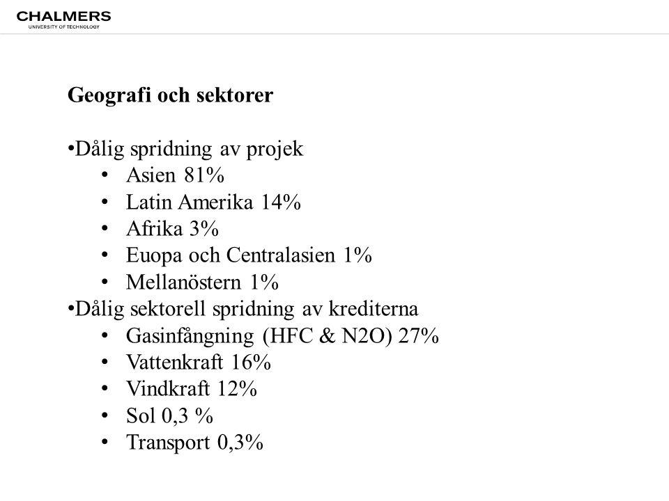 Chalmers University of Technology Geografi och sektorer Dålig spridning av projek Asien 81% Latin Amerika 14% Afrika 3% Euopa och Centralasien 1% Mell