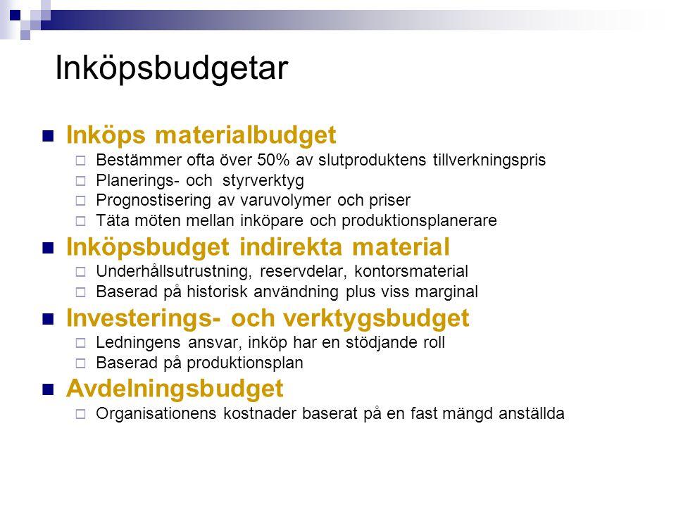 Inköpsbudgetar Inköps materialbudget  Bestämmer ofta över 50% av slutproduktens tillverkningspris  Planerings- och styrverktyg  Prognostisering av