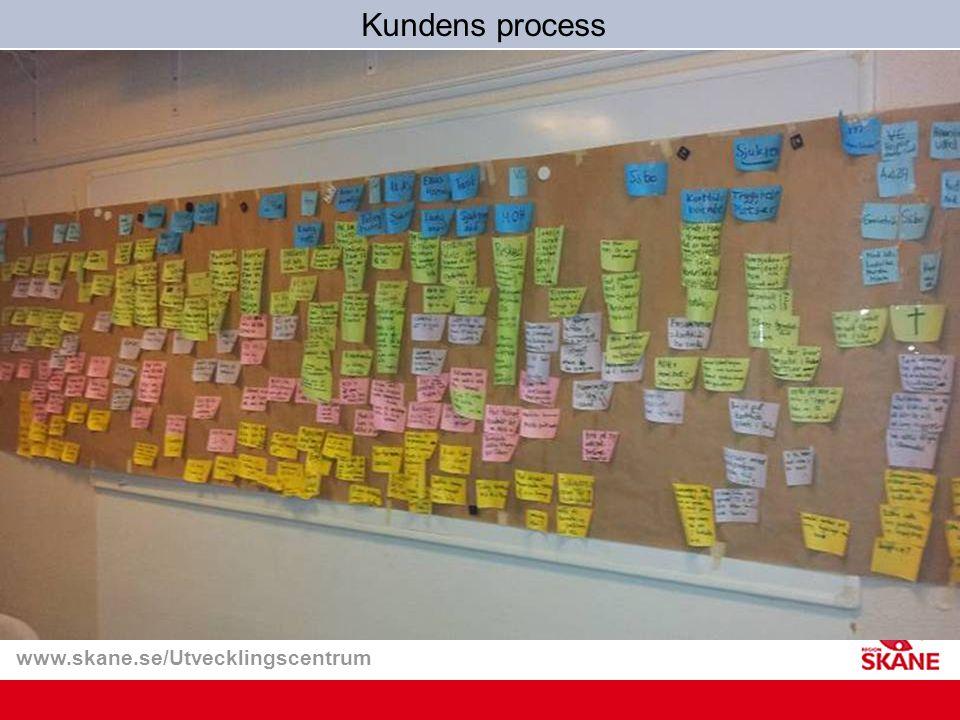 www.skane.se/Utvecklingscentrum Kundens process