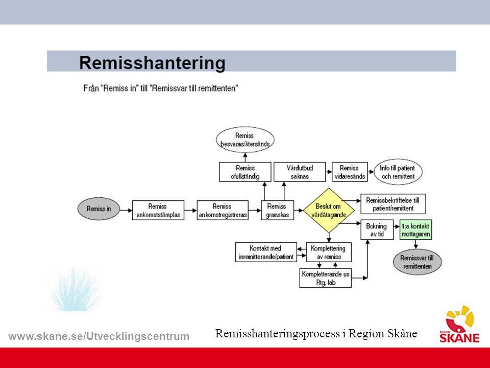 www.skane.se/Utvecklingscentrum Remisshanteringsprocess i Region Skåne