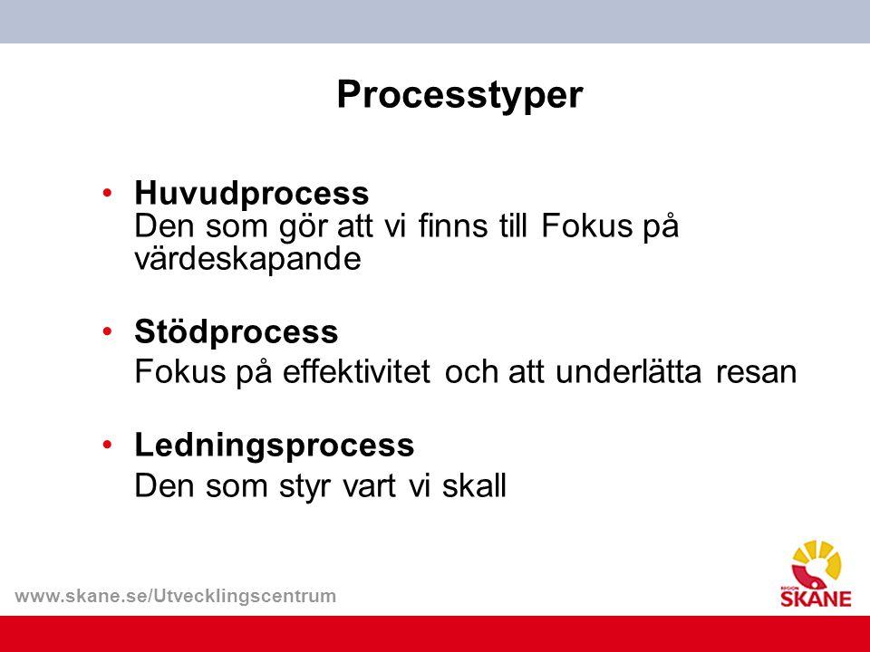 www.skane.se/Utvecklingscentrum Processtyper Huvudprocess Den som gör att vi finns till Fokus på värdeskapande Stödprocess Fokus på effektivitet och a