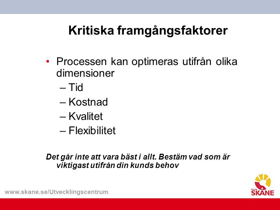 www.skane.se/Utvecklingscentrum Kritiska framgångsfaktorer Processen kan optimeras utifrån olika dimensioner –Tid –Kostnad –Kvalitet –Flexibilitet Det