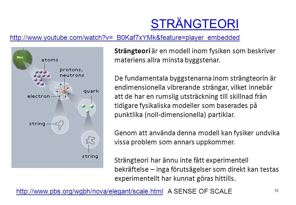 10 STRÄNGTEORI Strängteori är en modell inom fysiken som beskriver materiens allra minsta byggstenar.