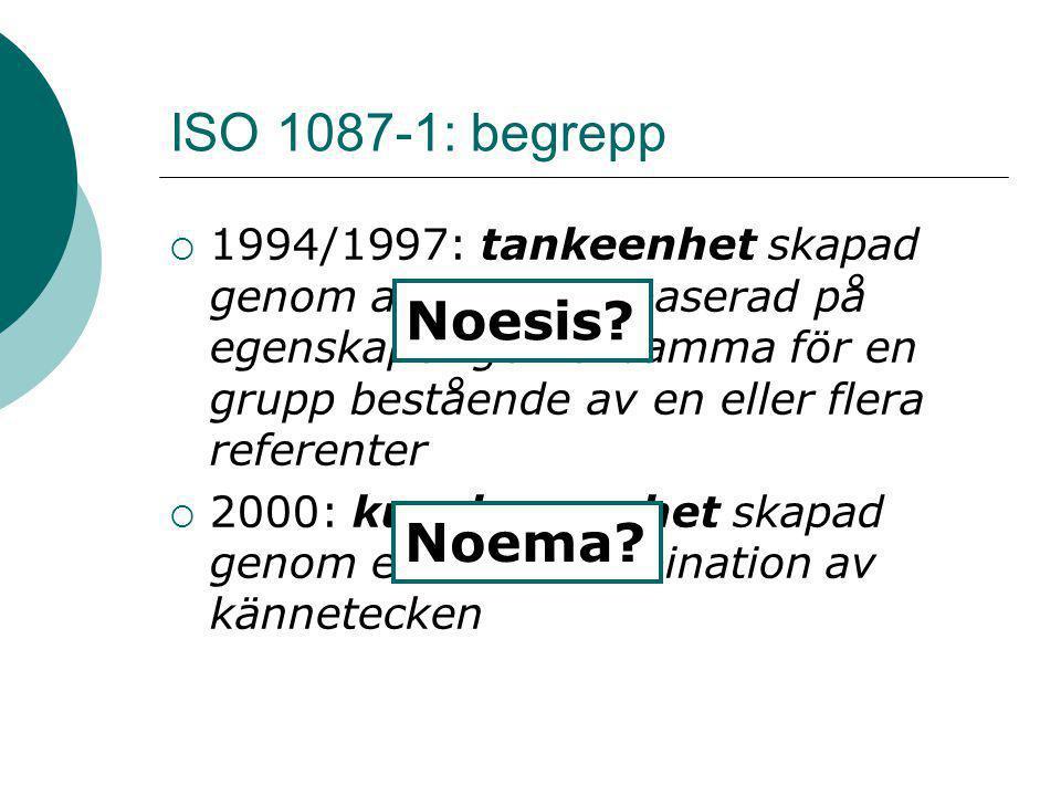 ISO 1087-1: begrepp  1994/1997: tankeenhet skapad genom abstraktion baserad på egenskaper gemensamma för en grupp bestående av en eller flera referenter  2000: kunskapsenhet skapad genom en unik kombination av kännetecken Noesis.