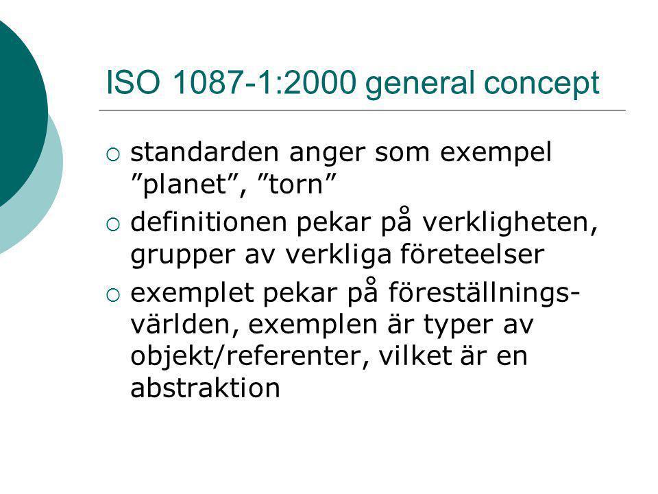 ISO 1087-1:2000 general concept  standarden anger som exempel planet , torn  definitionen pekar på verkligheten, grupper av verkliga företeelser  exemplet pekar på föreställnings- världen, exemplen är typer av objekt/referenter, vilket är en abstraktion