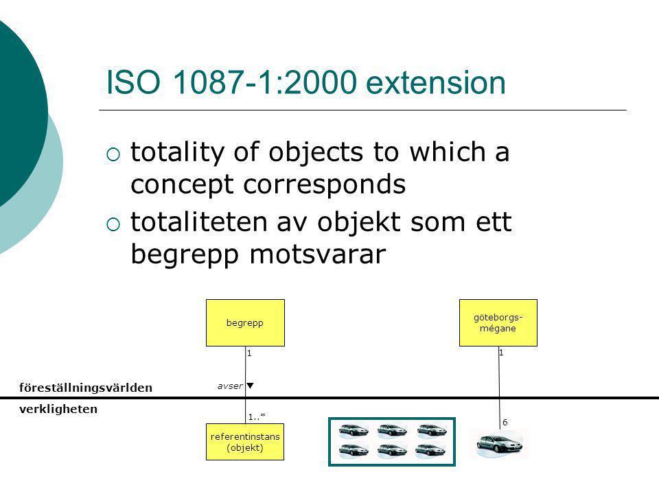 ISO 1087-1:2000 extension  totality of objects to which a concept corresponds  totaliteten av objekt som ett begrepp motsvarar referentinstans (objekt) begrepp 1 avser  föreställningsvärlden verkligheten 1..* göteborgs- mégane 1 6
