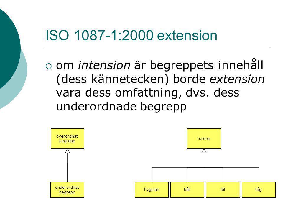 ISO 1087-1:2000 extension  om intension är begreppets innehåll (dess kännetecken) borde extension vara dess omfattning, dvs.