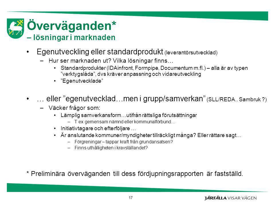 Överväganden* – lösningar i marknaden Egenutveckling eller standardprodukt (leverantörsutvecklad) –Hur ser marknaden ut? Vilka lösningar finns… Standa
