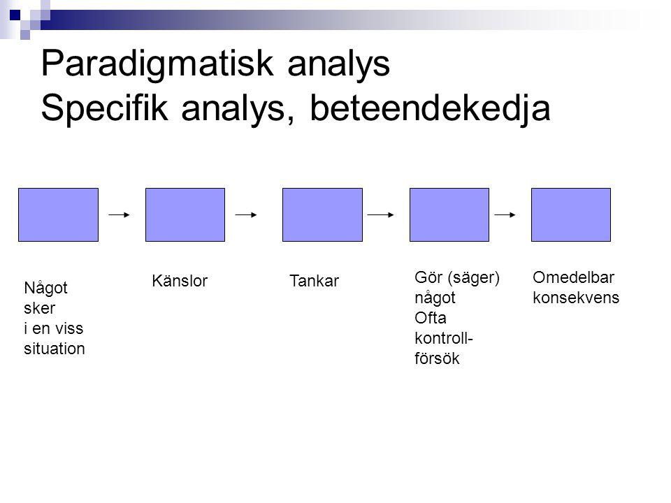 Paradigmatisk analys Specifik analys, beteendekedja Något sker i en viss situation KänslorTankar Gör (säger) något Ofta kontroll- försök Omedelbar kon