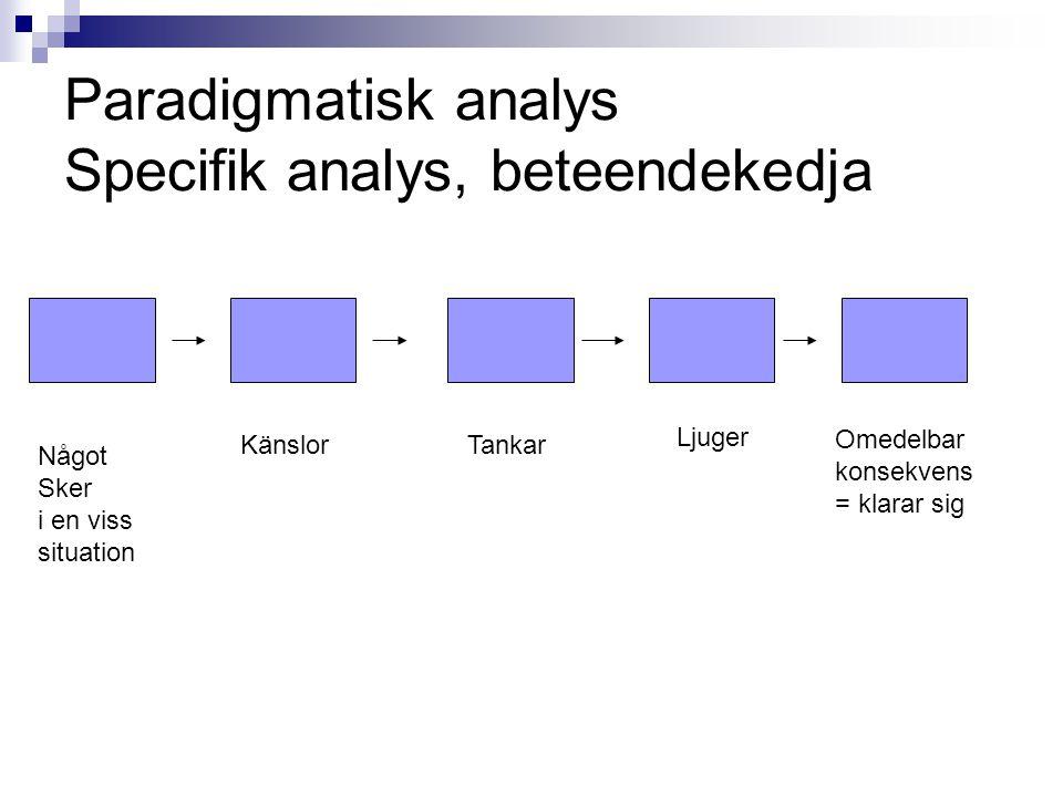 Paradigmatisk analys Specifik analys, beteendekedja Något Sker i en viss situation KänslorTankar Ljuger Omedelbar konsekvens = klarar sig