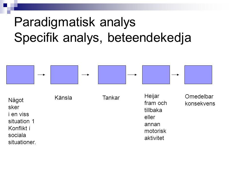 Paradigmatisk analys Specifik analys, beteendekedja Något sker i en viss situation 1 Konflikt i sociala situationer. KänslaTankar Heijar fram och till