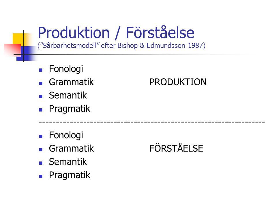 """Produktion / Förståelse (""""Sårbarhetsmodell"""" efter Bishop & Edmundsson 1987) Fonologi GrammatikPRODUKTION Semantik Pragmatik --------------------------"""