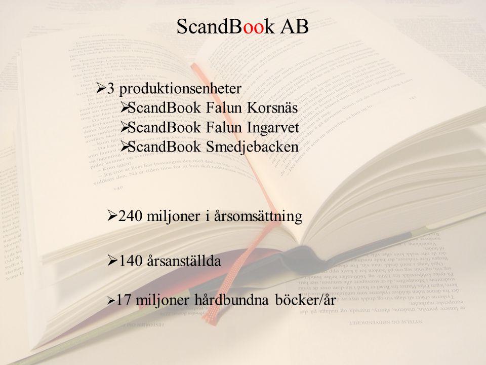 ScandBook AB   3 produktionsenheter   ScandBook Falun Korsnäs   ScandBook Falun Ingarvet   ScandBook Smedjebacken   240 miljoner i årsomsättning   140 årsanställda   17 miljoner hårdbundna böcker/år
