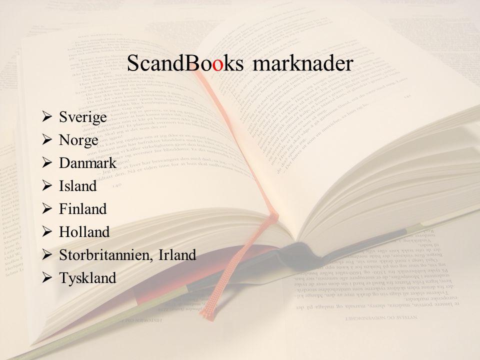 ScandBooks marknader  Sverige  Norge  Danmark  Island  Finland  Holland  Storbritannien, Irland  Tyskland
