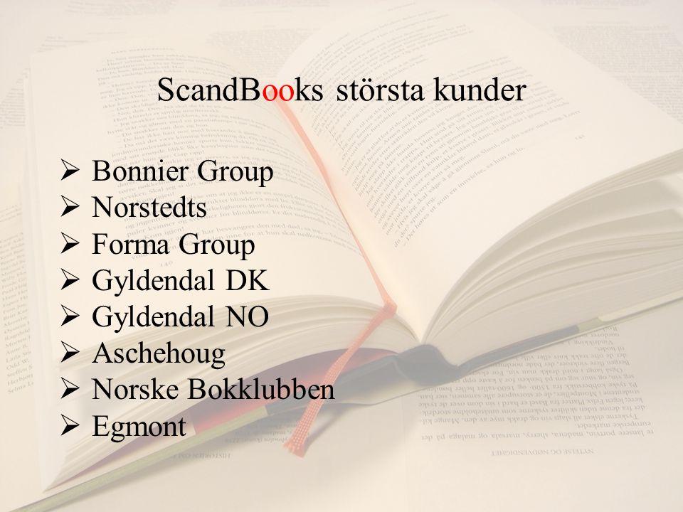 ScandBooks största kunder  Bonnier Group  Norstedts  Forma Group  Gyldendal DK  Gyldendal NO  Aschehoug  Norske Bokklubben  Egmont