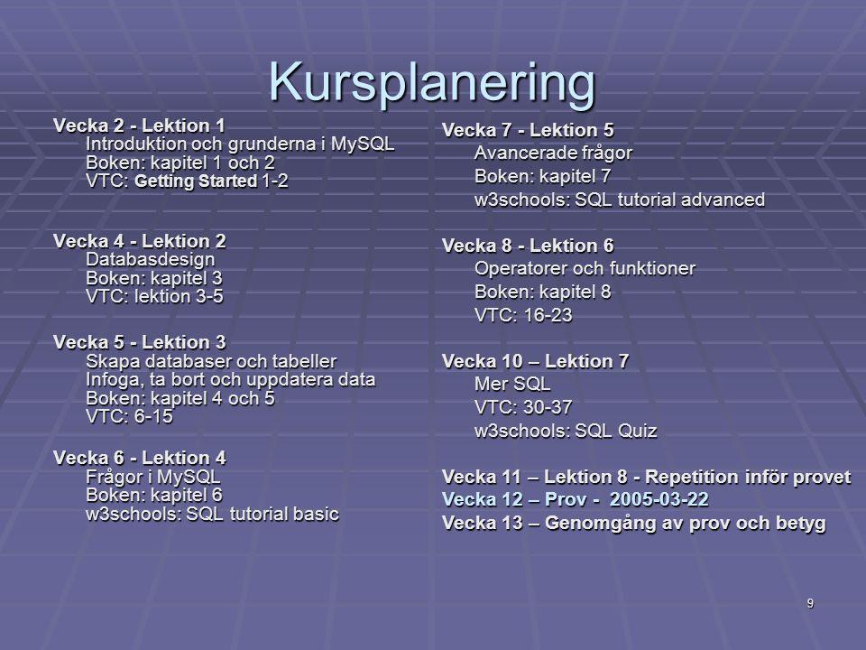 9 Kursplanering Vecka 2 - Lektion 1 Introduktion och grunderna i MySQL Boken: kapitel 1 och 2 VTC: Getting Started 1-2 Vecka 4 - Lektion 2 Databasdesign Boken: kapitel 3 VTC: lektion 3-5 Vecka 5 - Lektion 3 Skapa databaser och tabeller Infoga, ta bort och uppdatera data Boken: kapitel 4 och 5 VTC: 6-15 Vecka 6 - Lektion 4 Frågor i MySQL Boken: kapitel 6 w3schools: SQL tutorial basic Vecka 7 - Lektion 5 Avancerade frågor Boken: kapitel 7 w3schools: SQL tutorial advanced Vecka 8 - Lektion 6 Operatorer och funktioner Boken: kapitel 8 VTC: 16-23 Vecka 10 – Lektion 7 Mer SQL VTC: 30-37 w3schools: SQL Quiz Vecka 11 – Lektion 8 - Repetition inför provet Vecka 12 – Prov - 2005-03-22 Vecka 13 – Genomgång av prov och betyg