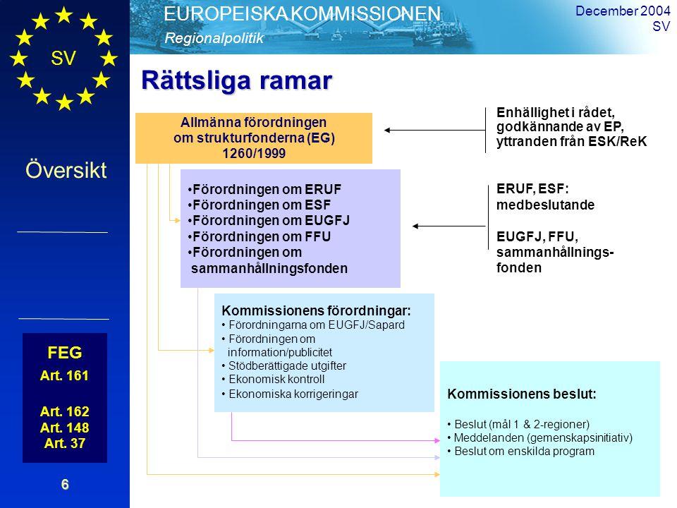 SV Översikt Regionalpolitik EUROPEISKA KOMMISSIONEN December 2004 SV6 FEG Art.