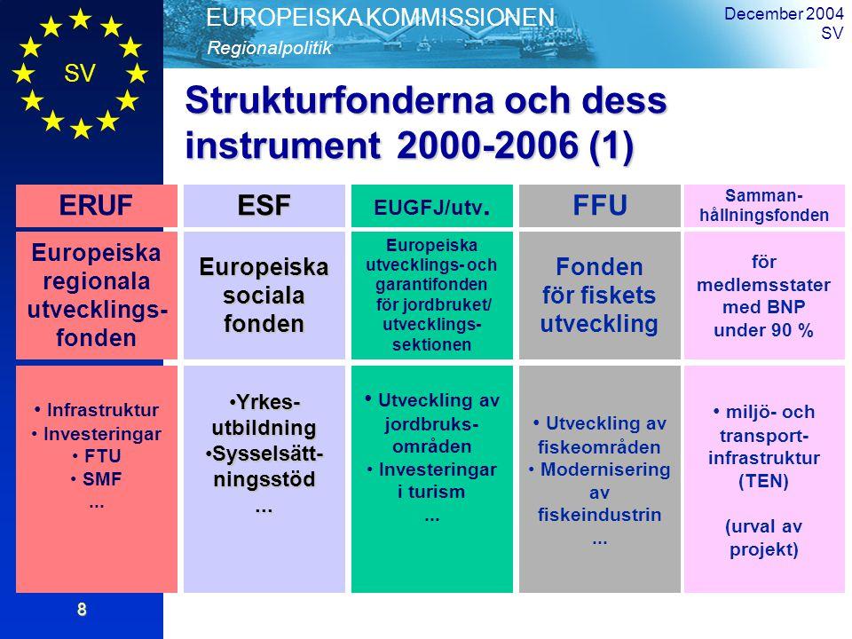 SV Översikt Regionalpolitik EUROPEISKA KOMMISSIONEN December 2004 SV8 Strukturfonderna och dess instrument2000-2006 (1) instrument 2000-2006 (1) ERUFESF EUGFJ/utv.FFU Europeiska regionala utvecklings- fondenEuropeiskasocialafonden Europeiska utvecklings- och garantifonden för jordbruket/ utvecklings- sektionen Fonden för fiskets utveckling Infrastruktur Investeringar FTU SMF...