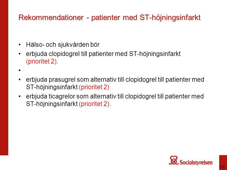 10 Rekommendationer - patienter med ST-höjningsinfarkt Hälso- och sjukvården bör erbjuda clopidogrel till patienter med ST-höjningsinfarkt (prioritet