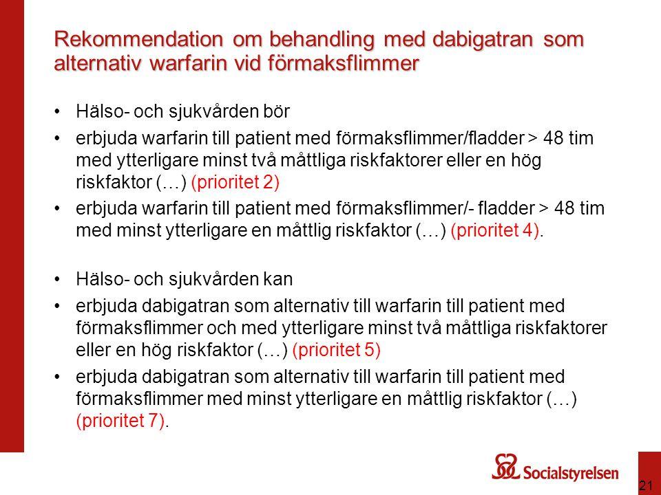 21 Rekommendation om behandling med dabigatran som alternativ warfarin vid förmaksflimmer Hälso- och sjukvården bör erbjuda warfarin till patient med