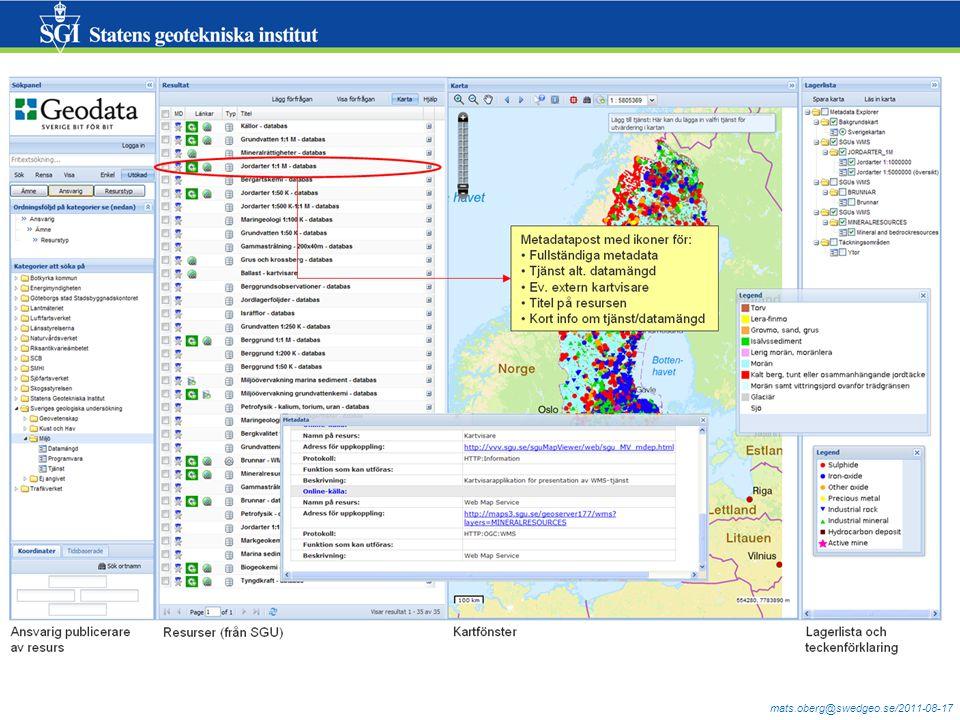 I samverkan med geodata.se/Geodataportalen har exemplifierats/ skapats en sektorsportal.