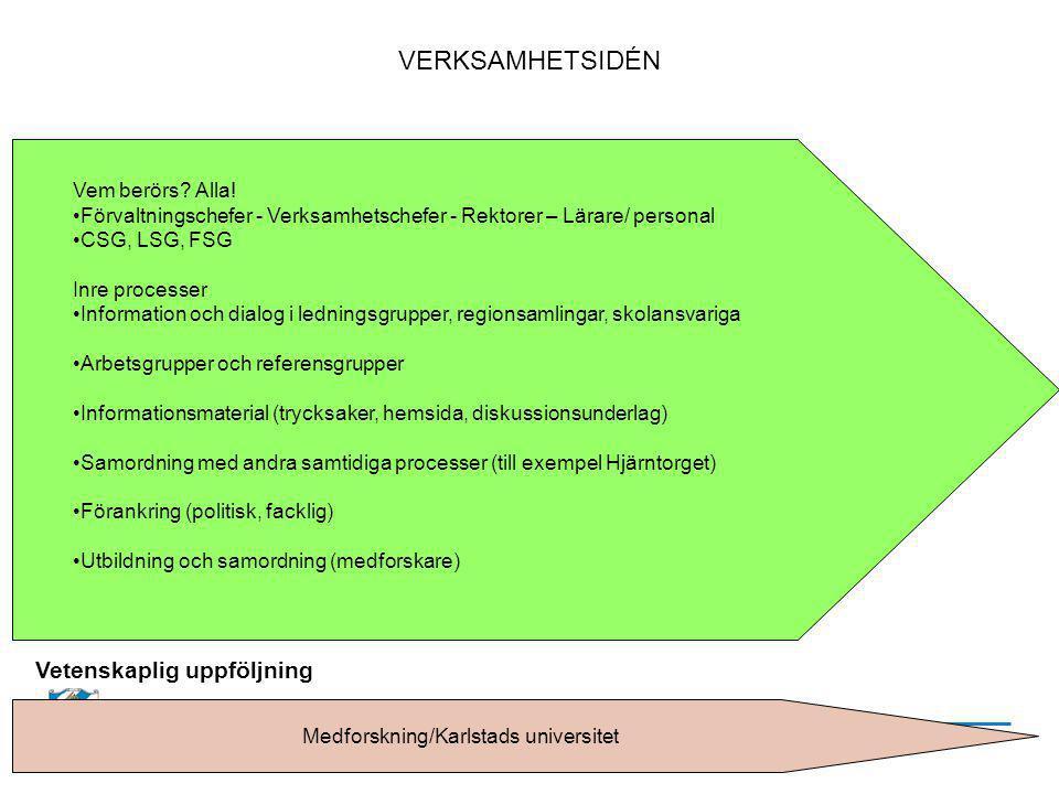VERKSAMHETSIDÉN Medforskning/Karlstads universitet Vetenskaplig uppföljning Vem berörs? Alla! Förvaltningschefer - Verksamhetschefer - Rektorer – Lära