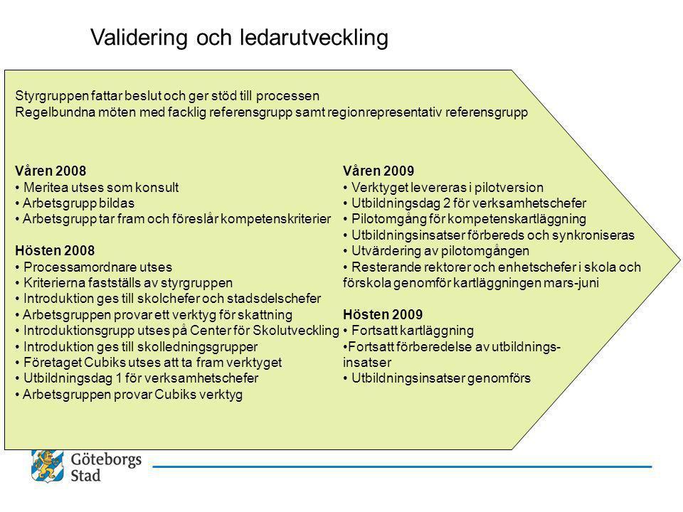 Validering och ledarutveckling Våren 2008 Meritea utses som konsult Arbetsgrupp bildas Arbetsgrupp tar fram och föreslår kompetenskriterier Hösten 200