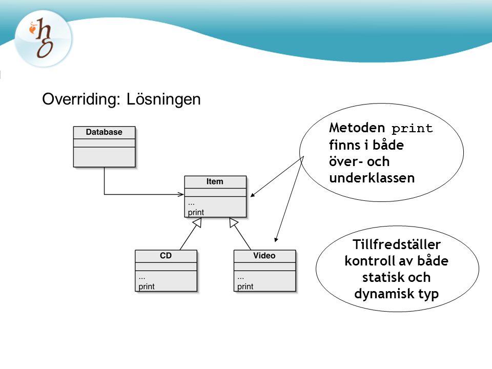 Overriding: Lösningen Metoden print finns i både över- och underklassen Tillfredställer kontroll av både statisk och dynamisk typ