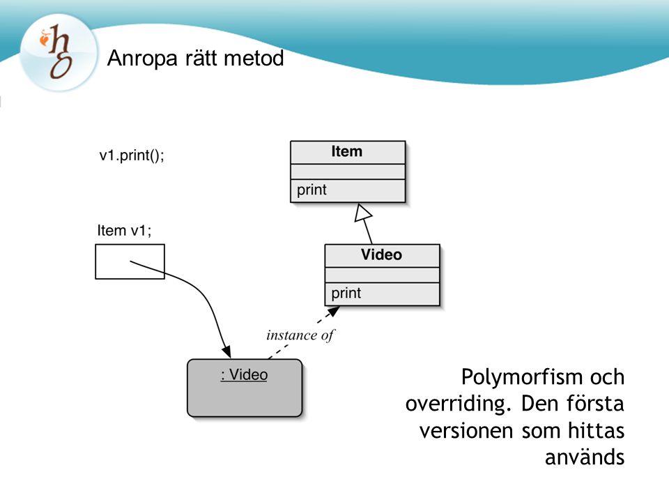 Anropa rätt metod Polymorfism och overriding. Den första versionen som hittas används