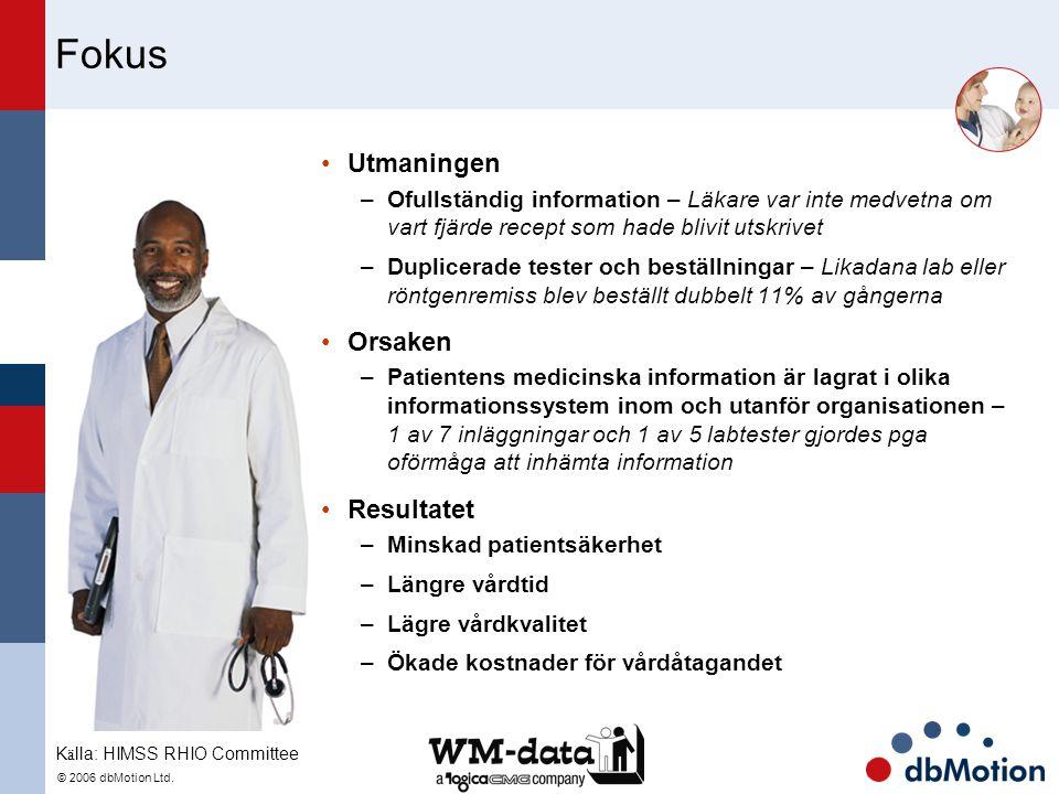 © 2006 dbMotion Ltd. Fokus Utmaningen –Ofullständig information – Läkare var inte medvetna om vart fjärde recept som hade blivit utskrivet –Duplicerad