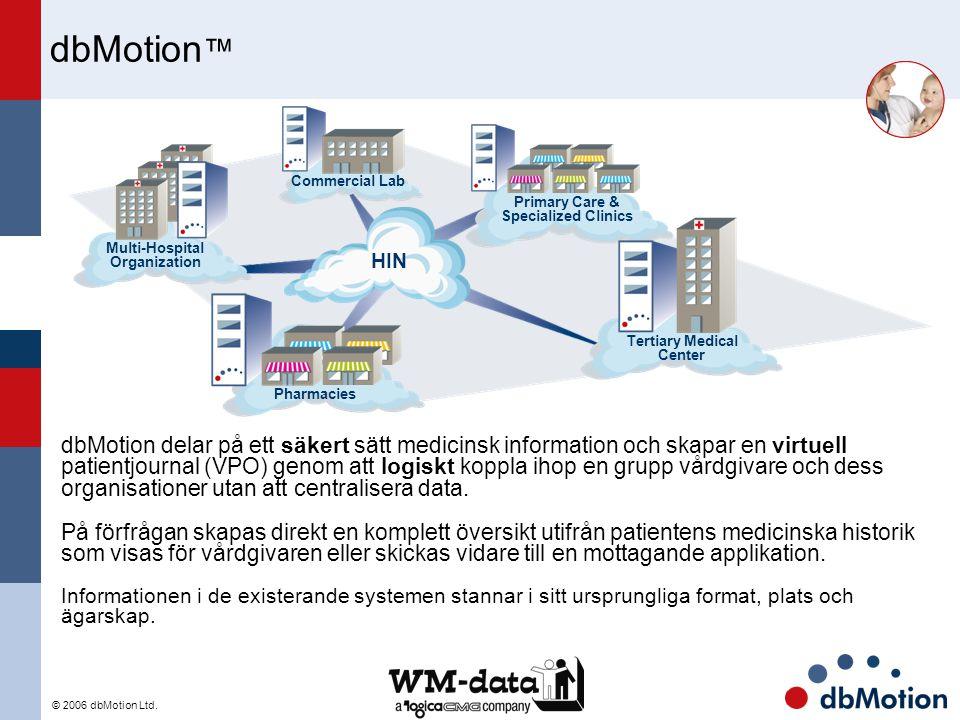 © 2006 dbMotion Ltd. HIN dbMotion ™ dbMotion delar på ett säkert sätt medicinsk information och skapar en virtuell patientjournal (VPO) genom att logi