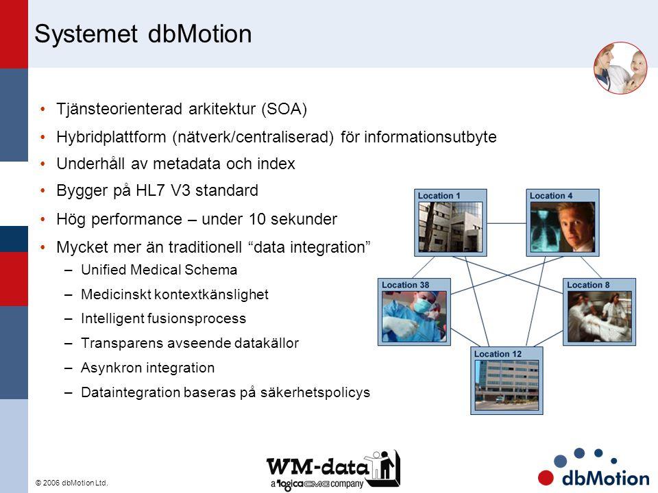 © 2006 dbMotion Ltd. Tjänsteorienterad arkitektur (SOA) Hybridplattform (nätverk/centraliserad) för informationsutbyte Underhåll av metadata och index