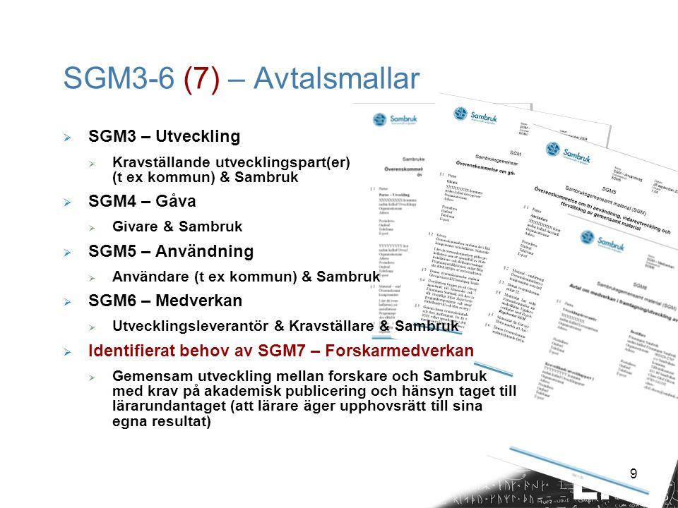 9 SGM3-6 (7) – Avtalsmallar  SGM3 – Utveckling  Kravställande utvecklingspart(er) (t ex kommun) & Sambruk  SGM4 – Gåva  Givare & Sambruk  SGM5 –