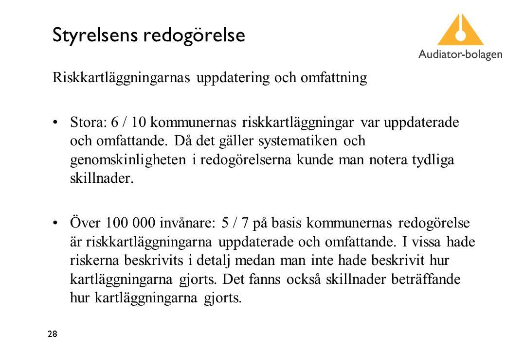 28 Styrelsens redogörelse Riskkartläggningarnas uppdatering och omfattning Stora: 6 / 10 kommunernas riskkartläggningar var uppdaterade och omfattande.