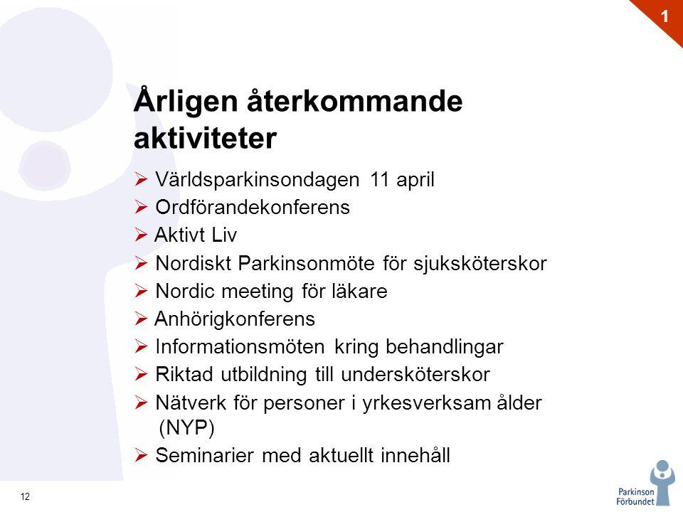 12 1 Årligen återkommande aktiviteter  Världsparkinsondagen 11 april  Ordförandekonferens  Aktivt Liv  Nordiskt Parkinsonmöte för sjuksköterskor 