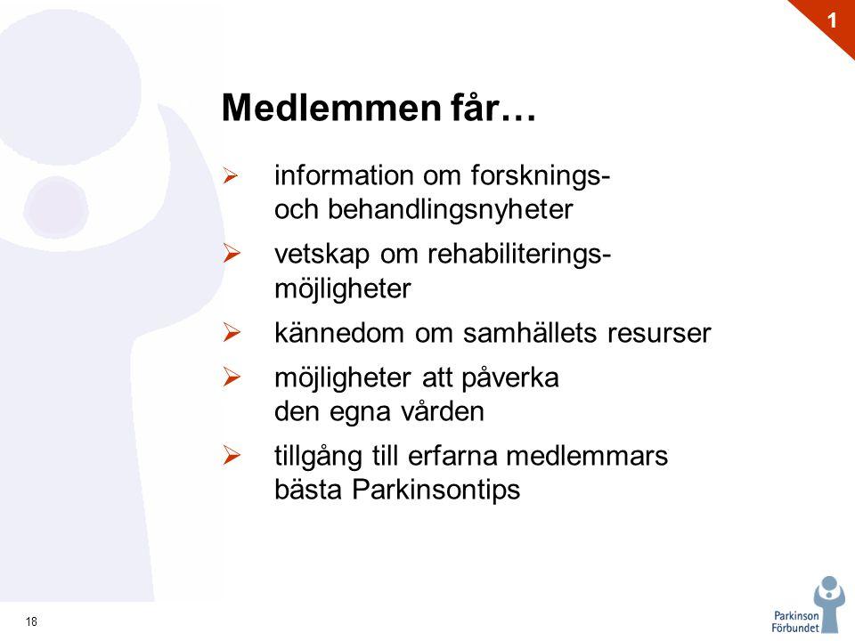 18 1 Medlemmen får…  information om forsknings- och behandlingsnyheter  vetskap om rehabiliterings- möjligheter  kännedom om samhällets resurser  möjligheter att påverka den egna vården  tillgång till erfarna medlemmars bästa Parkinsontips